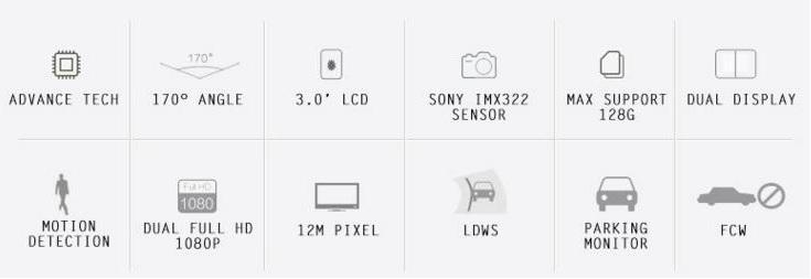 Funkcje M10S Dual Cam vat19.pl