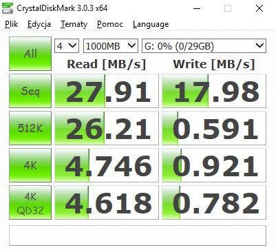 karta pamięci Kingston 32GB dane